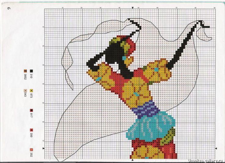 africana-danza-1.jpg (750×545)