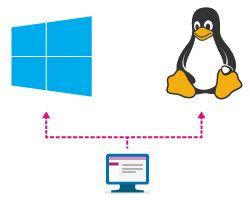HDInsight-Hadoop, Spark et Solutions R pour le Cloud | Microsoft Azure