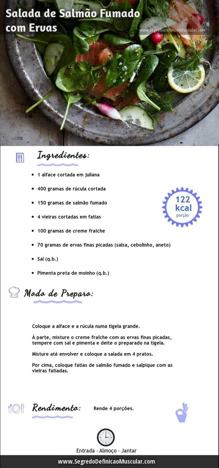 Receita De Salmão Fumado Com Rúcula → http://www.segredodefinicaomuscular.com/receita-de-salmao-fumado-com-rucula/ #Receita