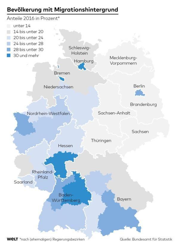 Mikrozensus Zuwanderung: So rasant wird Deutschland zur Migrationsgesellschaft - WELT
