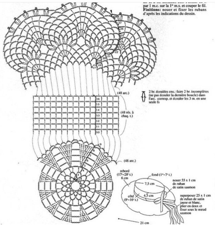91 best Crochet beanies/caps/hats/berets images on