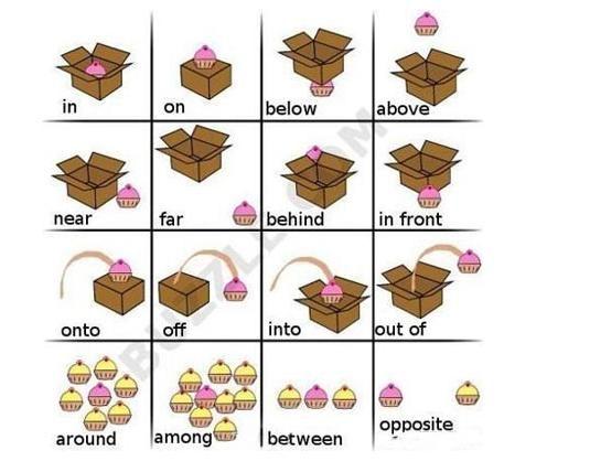 這9張大圖讓孩子搞定所有英語介詞用法!不收藏真是太可惜了   舊金山灣區之聲