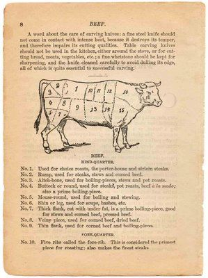 The White House Cookbook: Free Meat Cuts Images | Just Something I Made