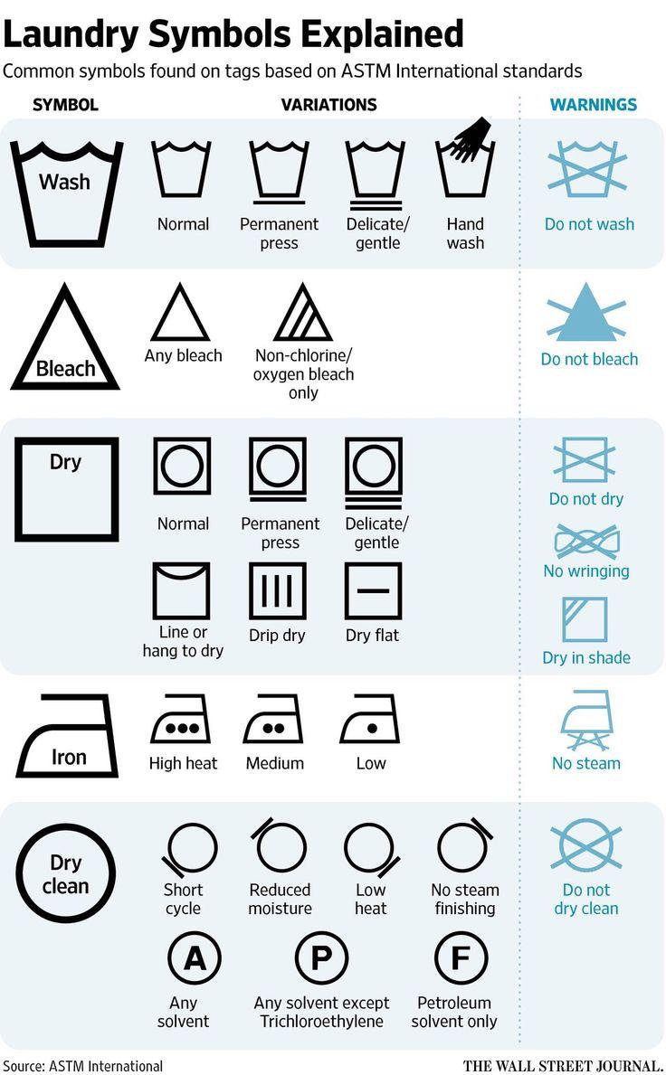 Best 25 Laundry Care Symbols Ideas On Pinterest Laundry