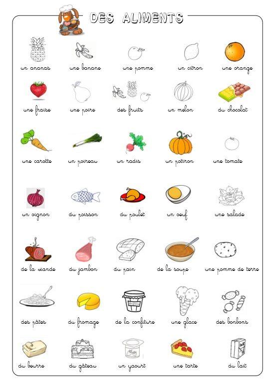 Les 235 meilleures images propos de vocabulaire - Dictionnaire cuisine francais ...