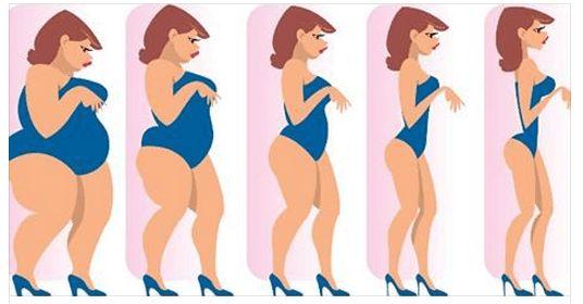 Perdi+5+kg+in+10+giorni+con+la+dieta+flash