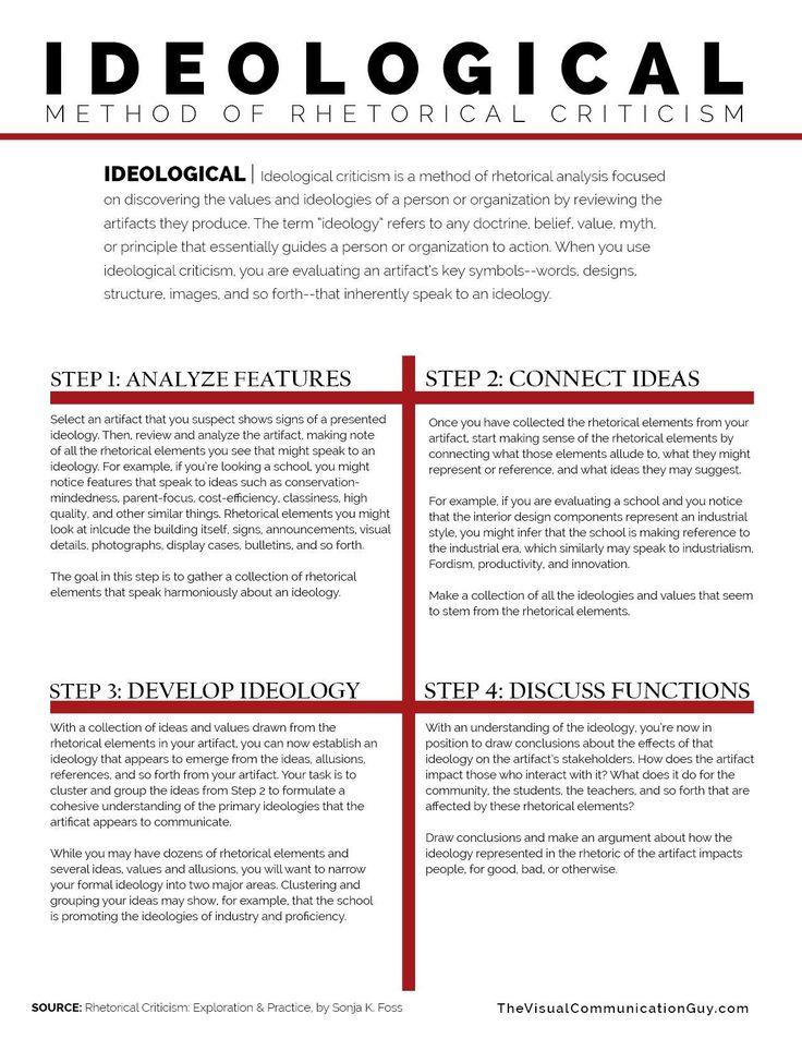 20 Ethos Pathos Logos Worksheet Answers in 2020