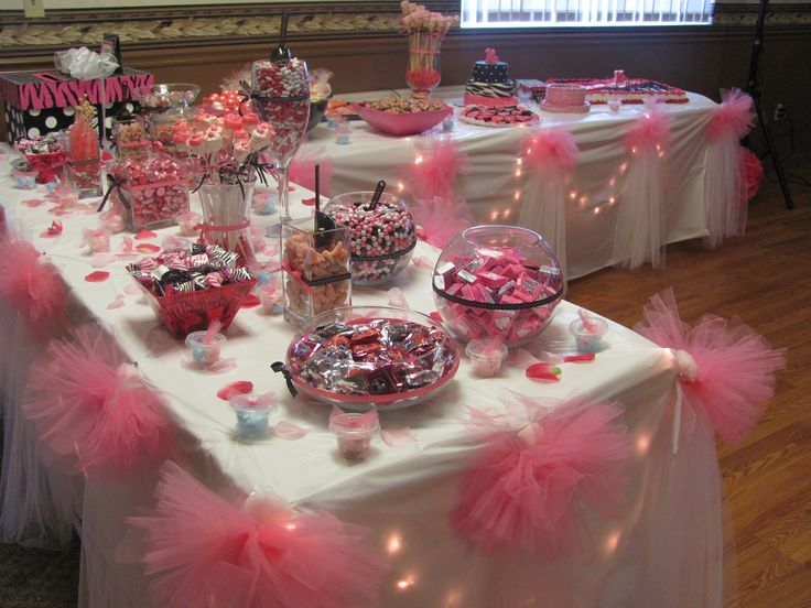 Sweet 16 Candy Buffet