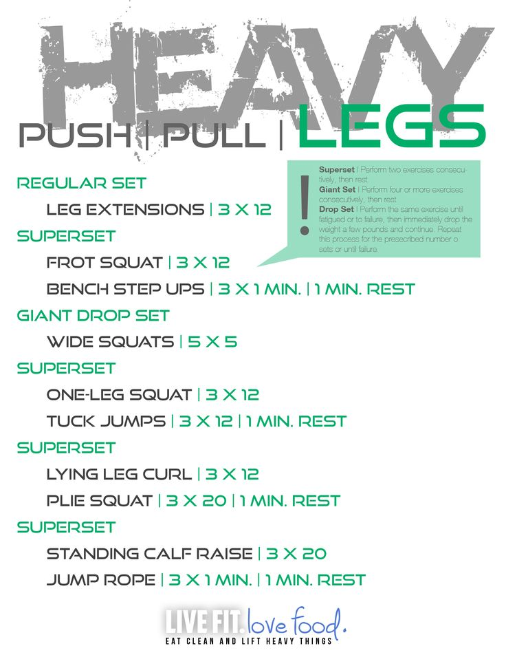 Heavy Lifting...Push/Pull/Leg Split