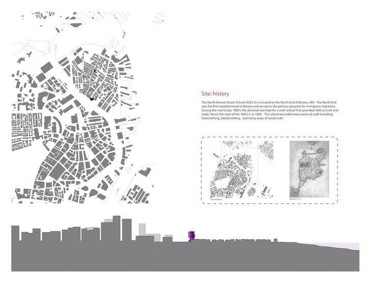 89 best site analysis examples images on pinterest for Best architects websites