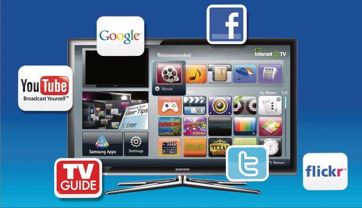 Apa Sih Smart Tv Itu? Yuk Mengenal Smart TV