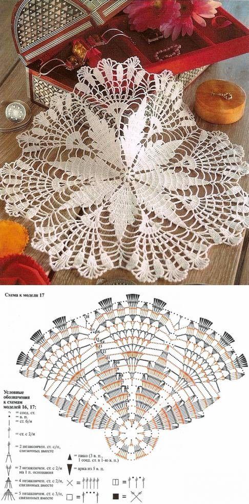 93 best solo tejidos images on Pinterest | Crochet doilies, Crochet ...