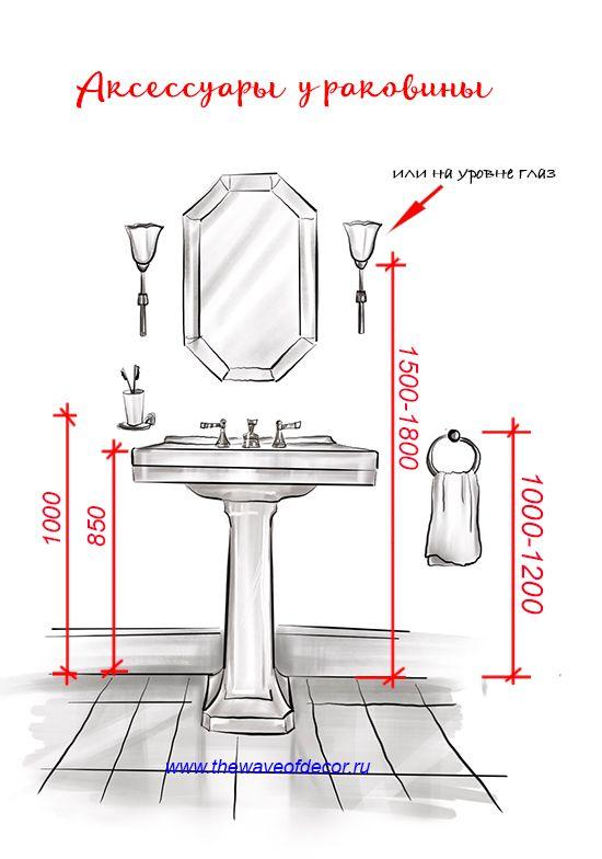 размещаем правильно зеркало в ванной
