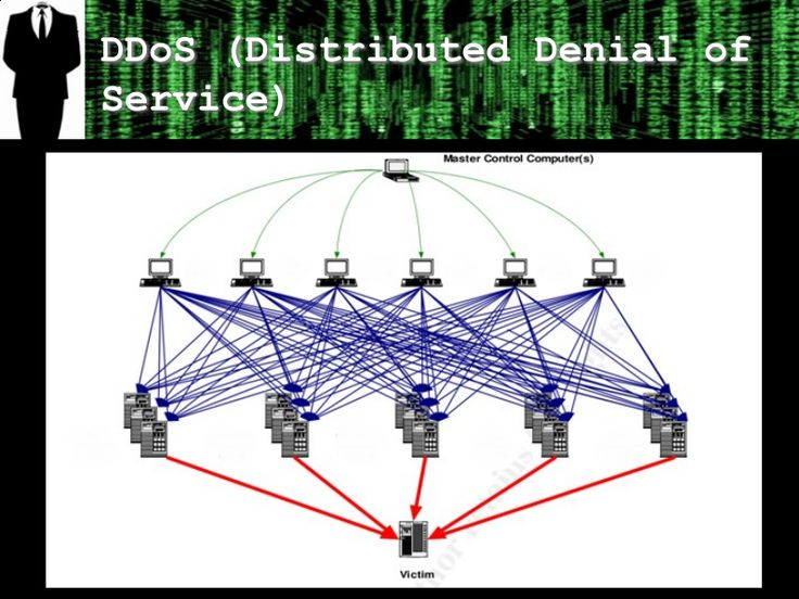 Extra-Large Denial of Service Attack Uses DVRs Webcams Brace yourselves. The rest of the media is going to be calling this an IoT DDOS and the hype will spin out of control. @tachyeonz