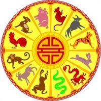 Les dates des prochains nouvel-an chinois