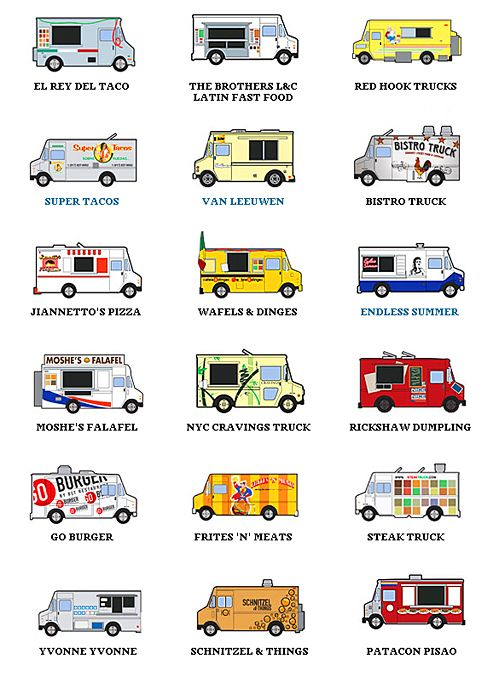 food trucks... they're all so much bigger than mine.. issue?