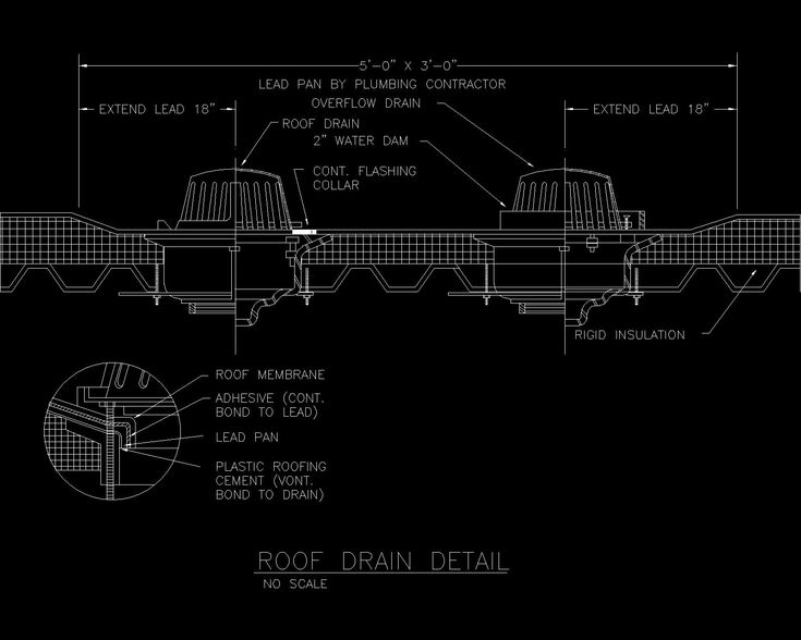 Image result for ROOF DRAIN DETAIL