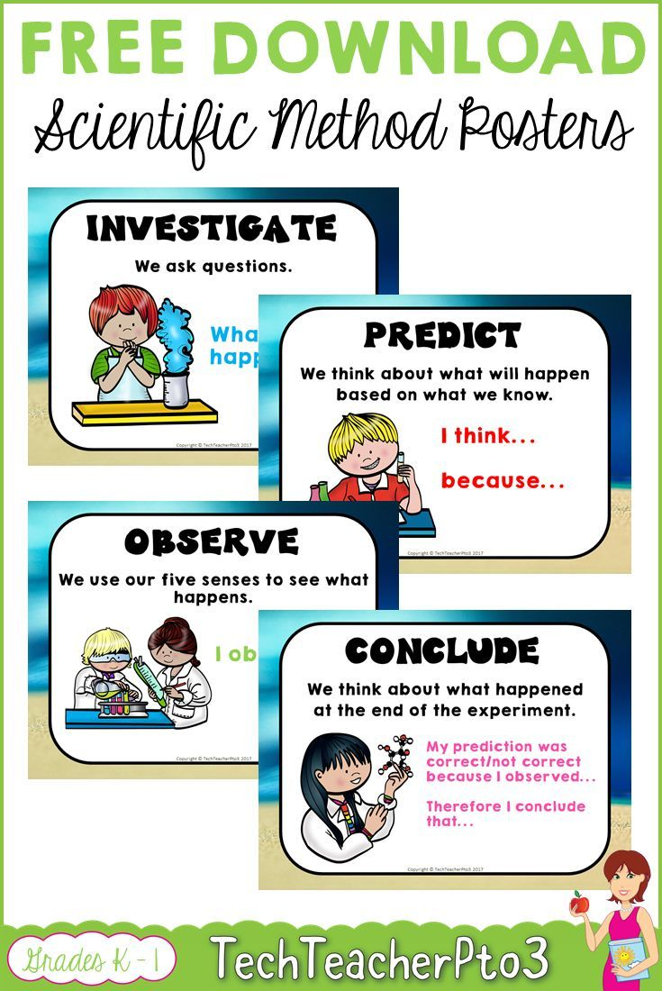 Free Scientific Method Posters Perfect For Early Years Science Teachers Help To Reinforce Scientific Method Posters Scientific Method Free Scientific Method [ 1100 x 735 Pixel ]