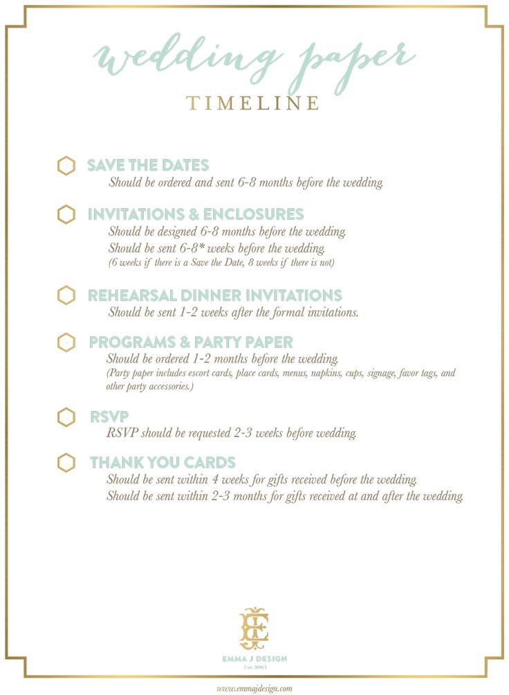 Wedding Invitation & Paper Timeline/Guide. #wedding #invitations  Savannah Designer, Emily McCarthy