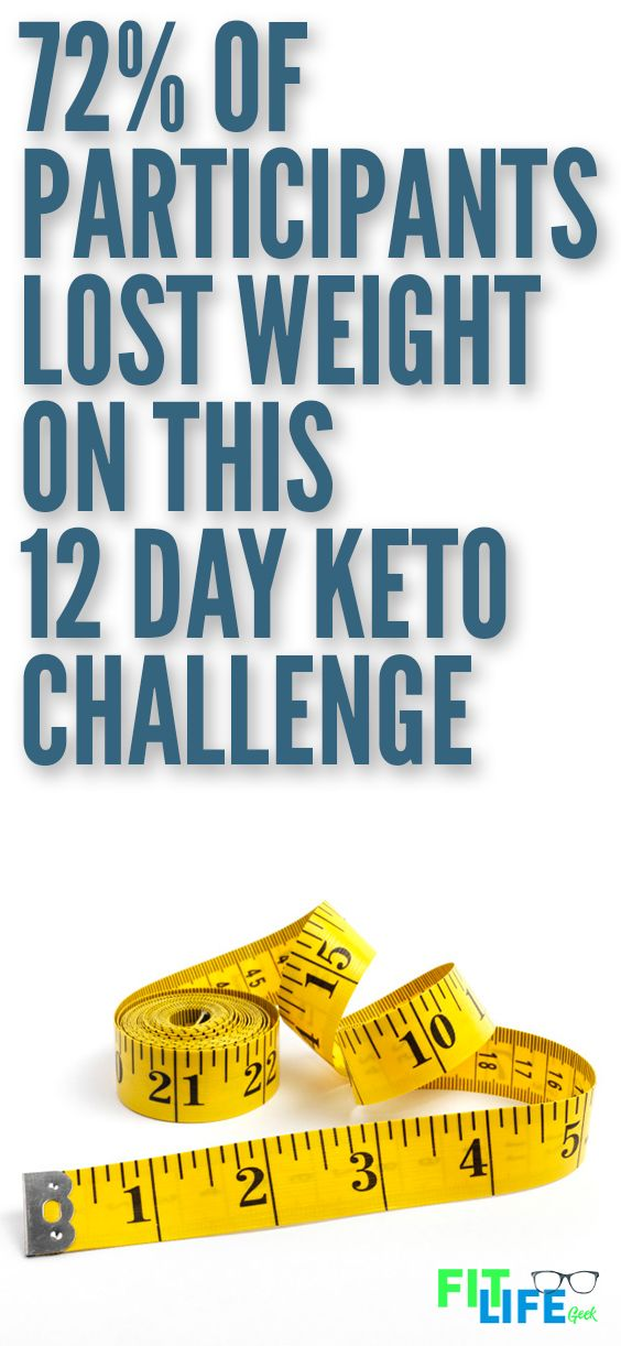 Free 12 Day Keto Challenge from Perfect Keto is the perfect way for keto diet be... | Keto Diet Suplement 7