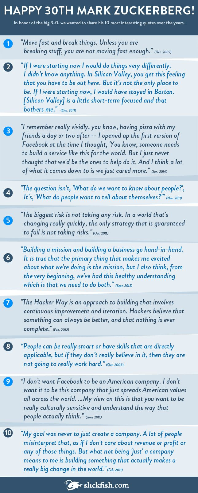 Quoting Zuckerberg - SlickFish Studios  |  http://www.slickfish.com/social-media/zuckerberg-quotes