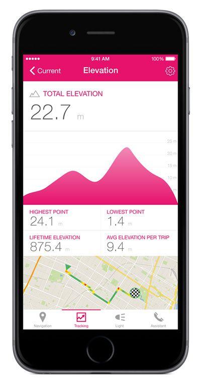 Best Interface App UI Images On Pinterest App Ui User - Current elevation app