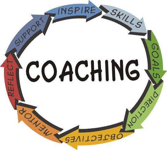 coaching wheel