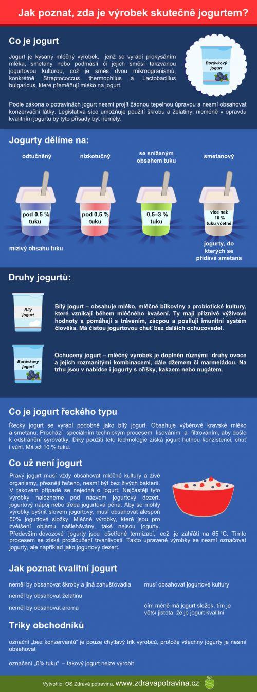 jogurt_kvalita6.png