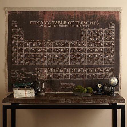 Linnen Periodic Table Wall Hanging 179 10 At Arhaus Com