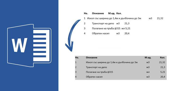 Aula Упражнение | Как да подравняваме текст в Word с колони без да правим таблица.