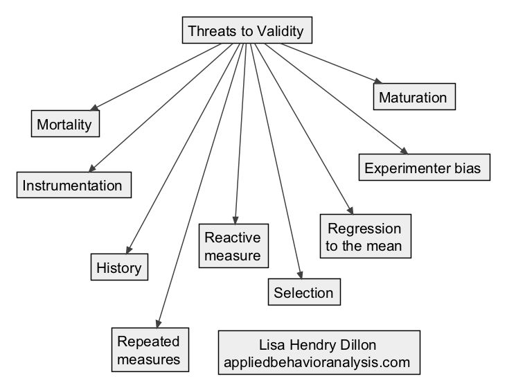 validity of a job analysis process The first consideration in deciding to use content validity evidence to support a job-relatedness  an exploration of the job analysis-content validity process.