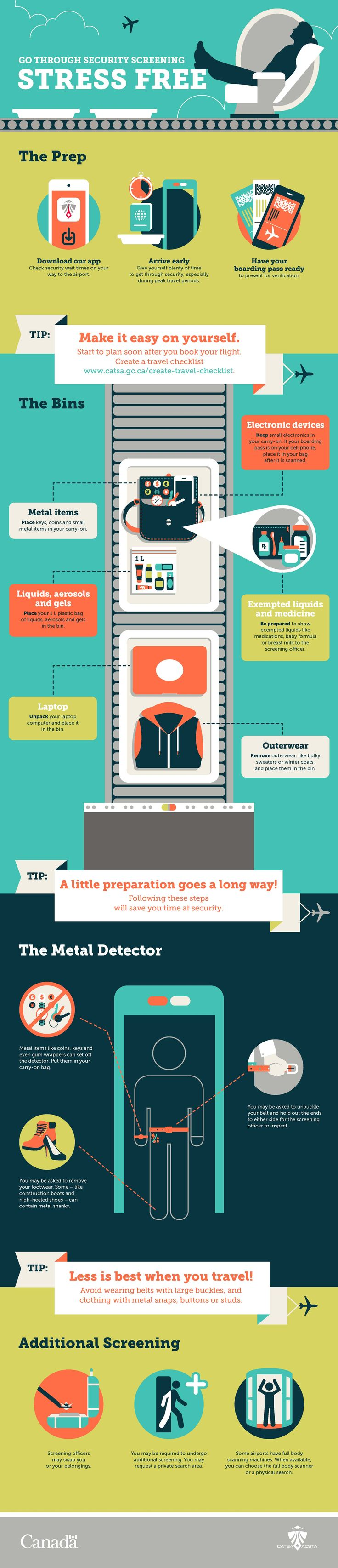 Airport Security Tips - get through the airport faster with these tips.