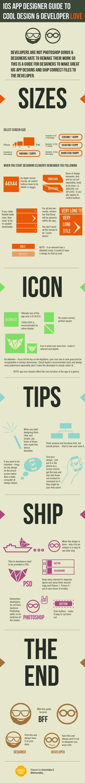 IOS Design Guide
