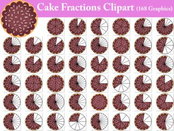 You will receive 168 high quality clipart graphics (PNG format- transparent background). Fractions range from whole to twelfths. Fifteenths, sixteenths, twentieths and twenty-fourths are also included! Fractions Include: 1/1 through 12/12, 1/15-15/15, 1/16-16/16, 1/20-20/20, 1/24-24/24 For