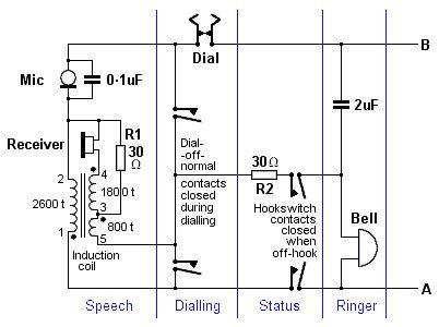 diagram of a modern telephone circuit diagram symbols u2022 rh stripgore com Western Electric Telephone Wiring Diagram Basic Phone Wiring Diagram