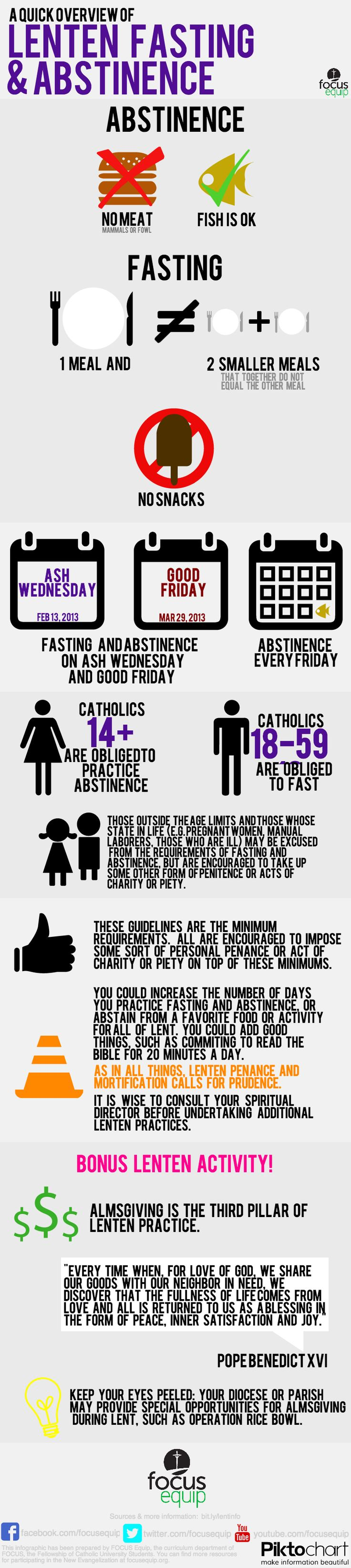 Fellowship of Catholic University Students A Quick Overview of Lenten Fasting & Abstinence