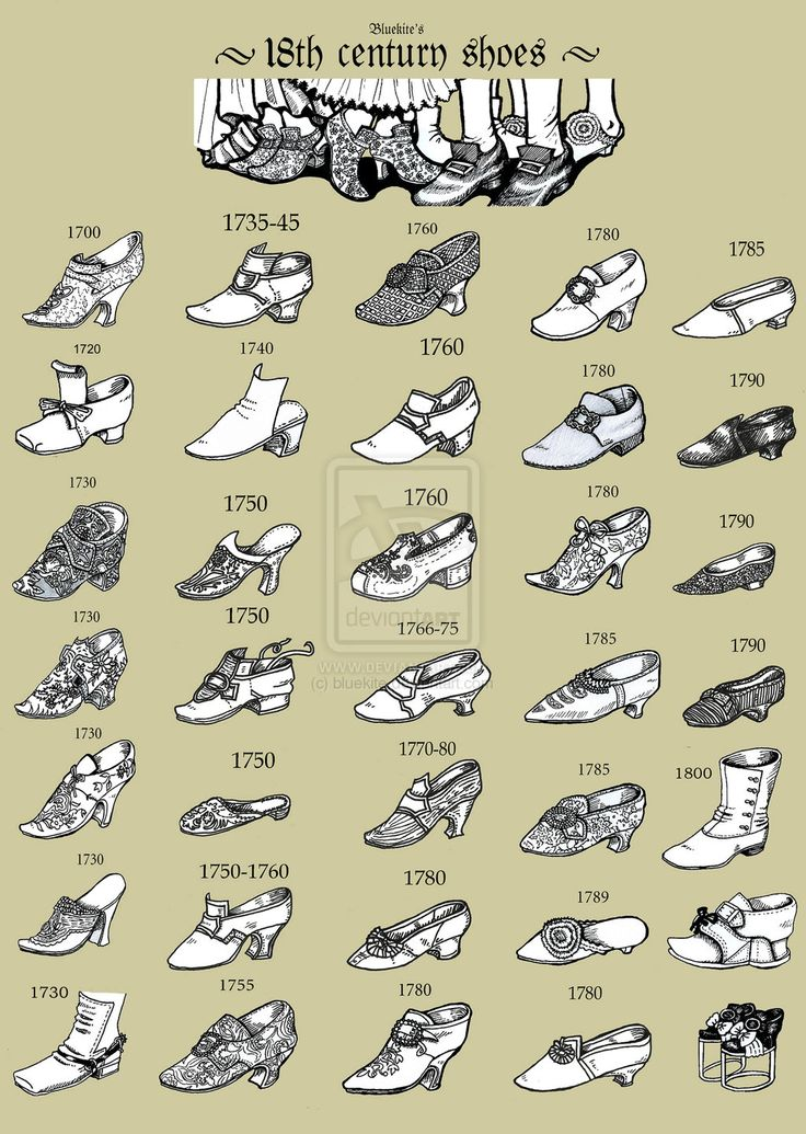 18th century shoes collection by ~bluekite on deviantART