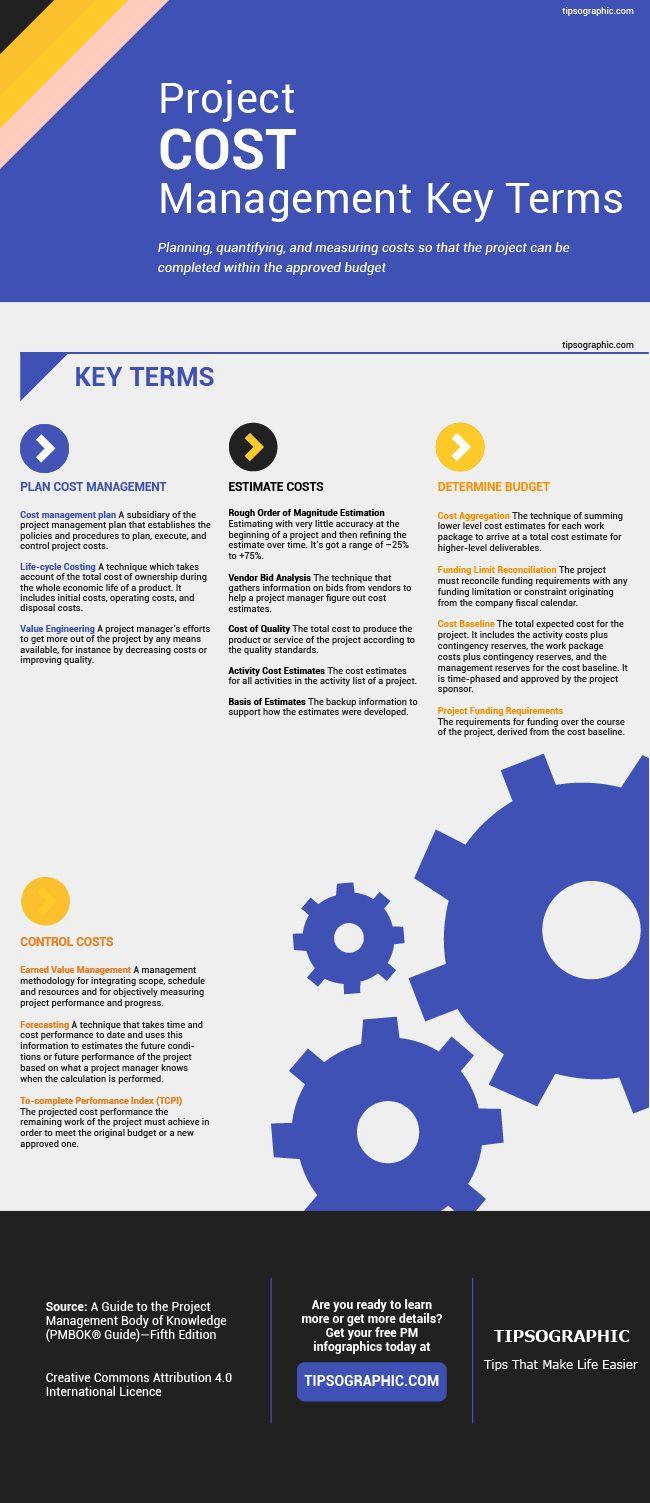 8 Best Project Management Certification Images On Pinterest Pmp