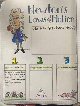 Newton S Laws Activities Middle School Race Car