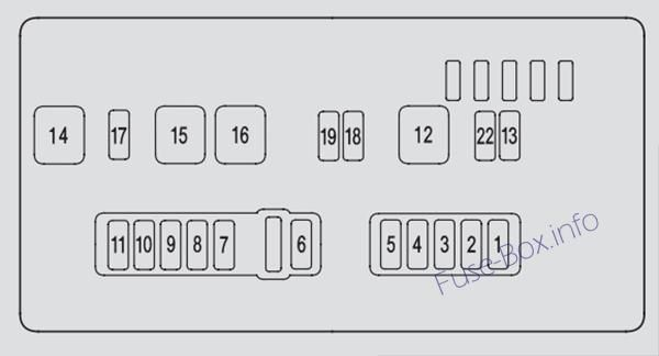 Acura MDX (YD2; 2007, 2008, 2009) Fuse box diagram | Acura mdx, Fuse box,  AcuraPinterest