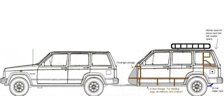 top 25  best jeep camping ideas on pinterest