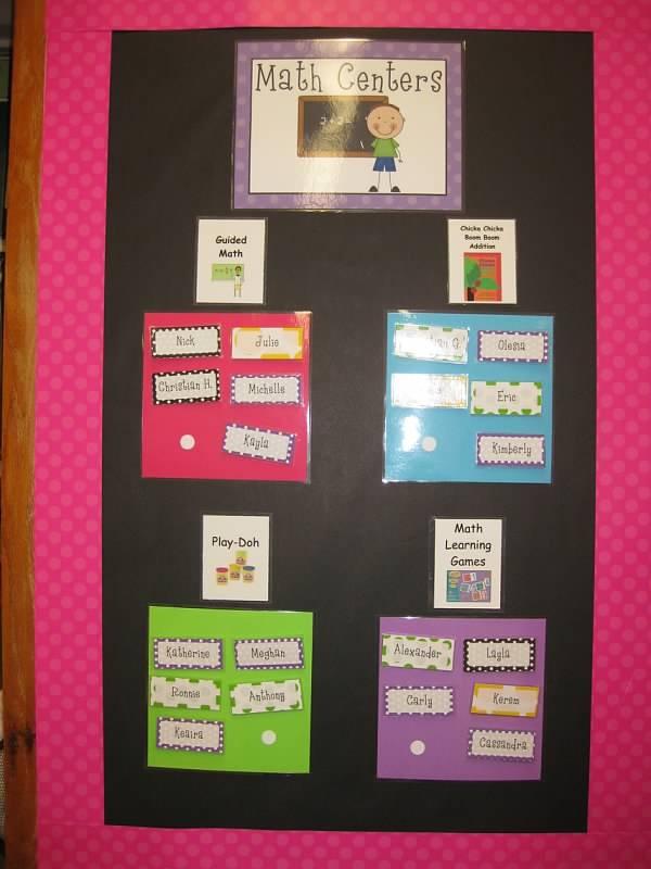 Classroom Rotation Ideas ~ Guided math rotation i like how she has the names and