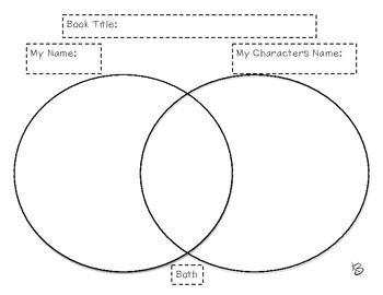 Character Venn Diagram (Compare and Contrast) | Venn diagrams