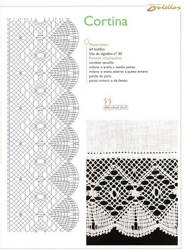 bolillos 32 - Marisa Arratta - Picasa Web Albums