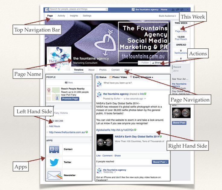 Guide to the new Facebook Page layout