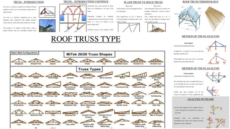 Pin On Trusses