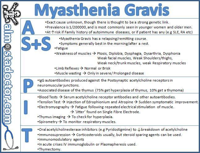 Myasthenia gravis neurological exam