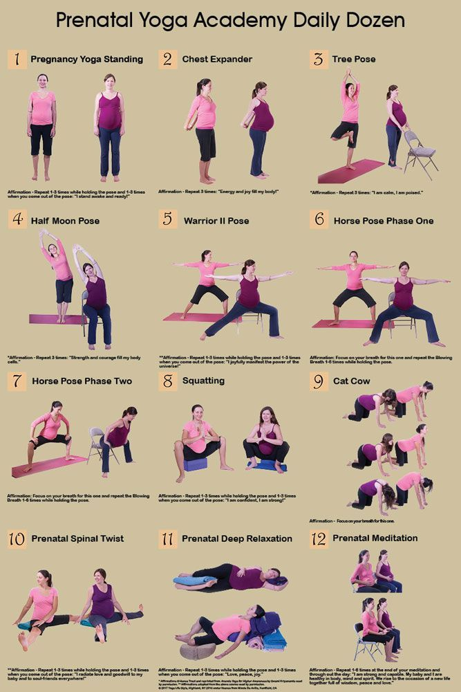 Pin On Yoga