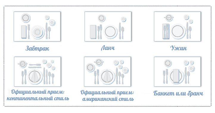 Сервировка стола на день рождения: 55 вдохновляющих идей для незабываемого праздника http://happymodern.ru/krasivaya-servirovka-stola-55-foto-zalog-uspeshnogo-dnya-rozhdeniya/ В какое время дня вы начнете прием гостей, какой их возраст? Это поможет определиться с выбором среди основных стилей сервировки, если полностью свободный стиль - не ваш вариант