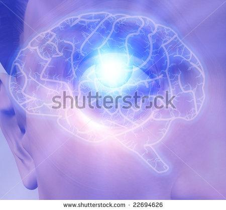 Mind Power